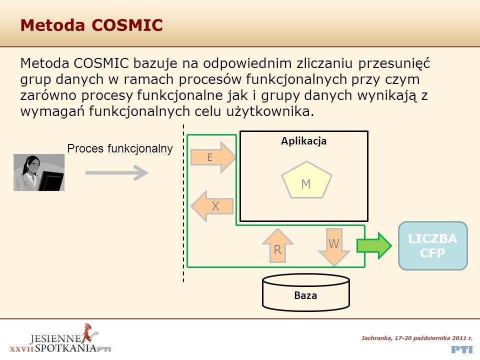Metoda COSMIC