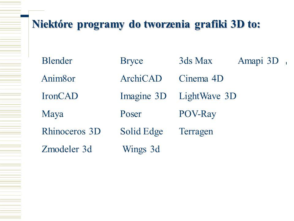 Niektóre programy do tworzenia grafiki 3D to: