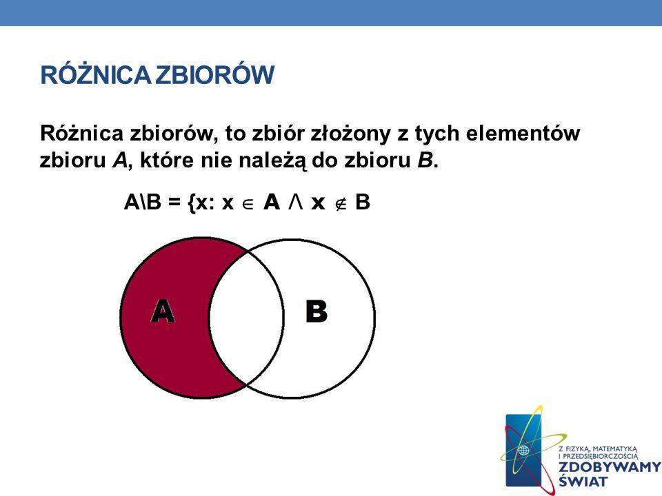 Różnica zbiorów Różnica zbiorów, to zbiór złożony z tych elementów zbioru A, które nie należą do zbioru B.