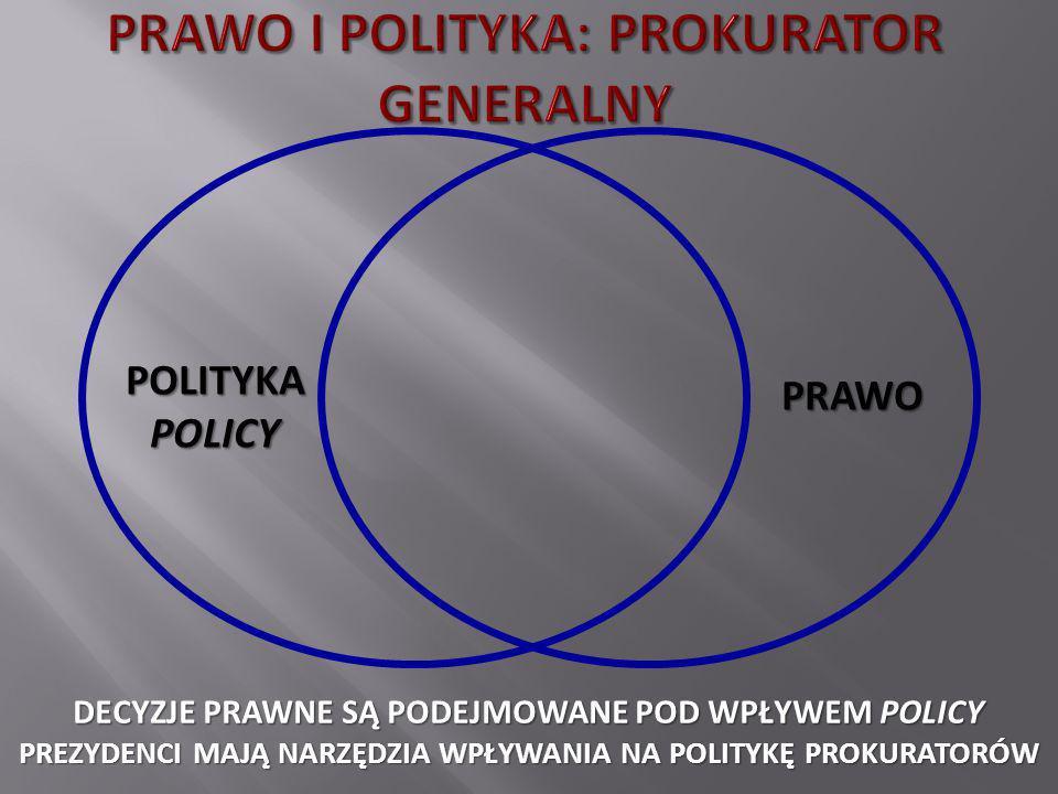 PRAWO I POLITYKA: PROKURATOR GENERALNY