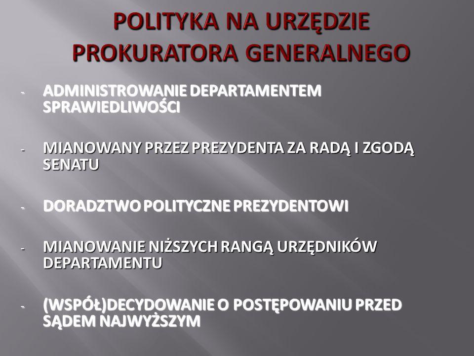 POLITYKA NA URZĘDZIE PROKURATORA GENERALNEGO