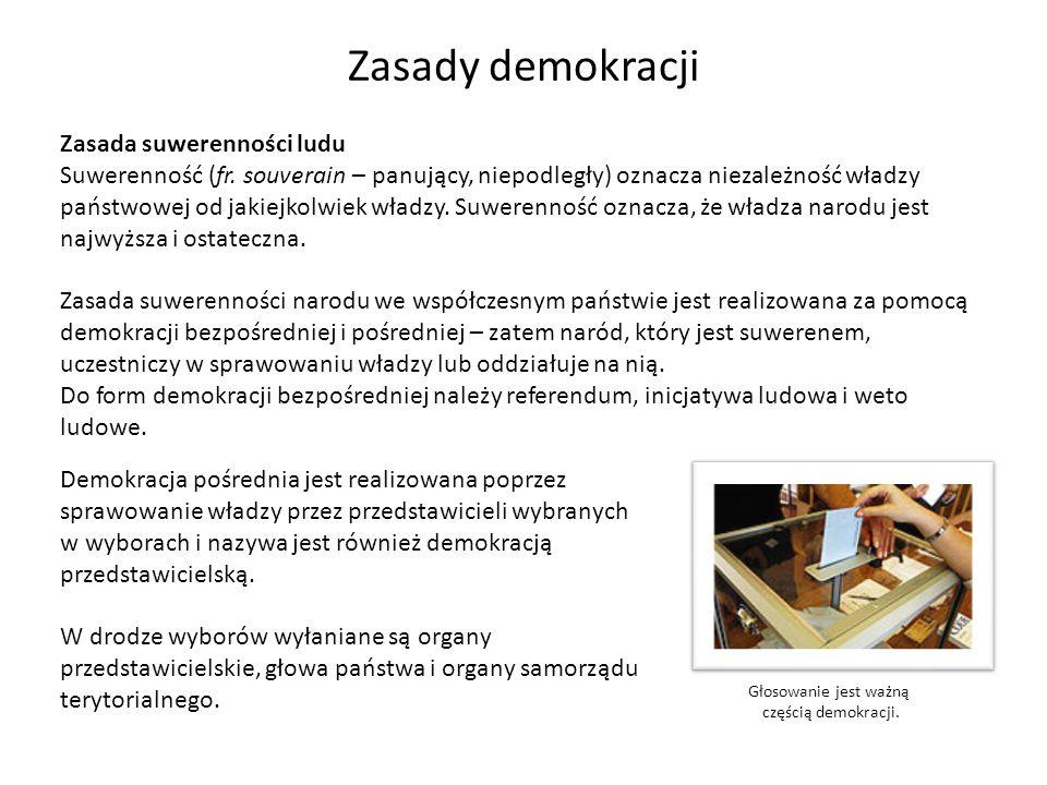 Zasady demokracji Zasada suwerenności ludu