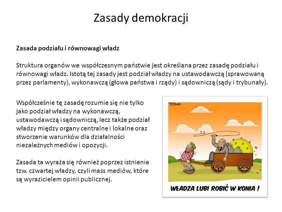 Zasady demokracji Zasada podziału i równowagi władz