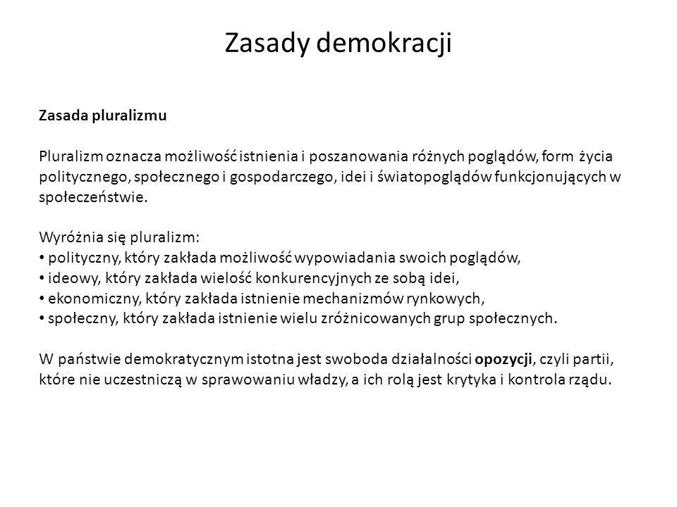 Zasady demokracji Zasada pluralizmu