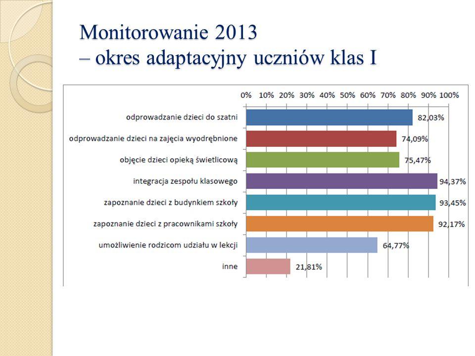 Monitorowanie 2013 – okres adaptacyjny uczniów klas I
