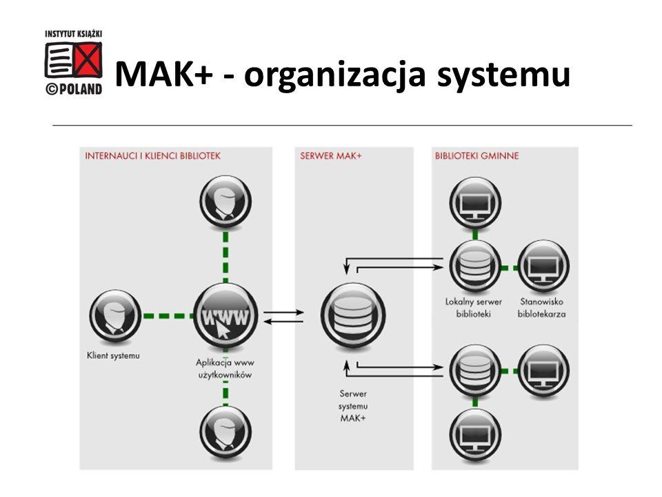 MAK+ - organizacja systemu