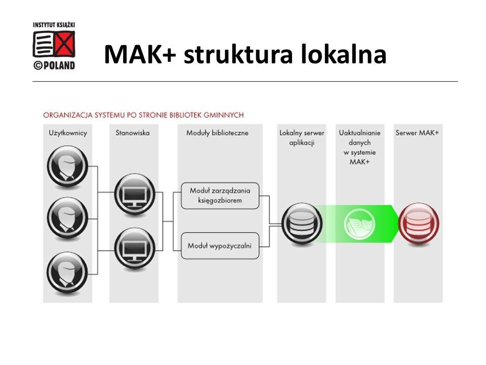 MAK+ struktura lokalna