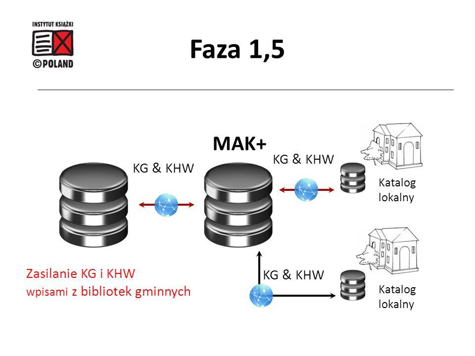 Faza 1,5 MAK+ KG & KHW KG & KHW KG & KHW Zasilanie KG i KHW Katalog