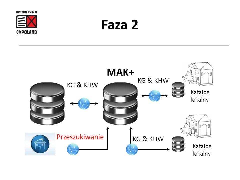 Faza 2 MAK+ Przeszukiwanie KG & KHW KG & KHW KG & KHW Katalog lokalny