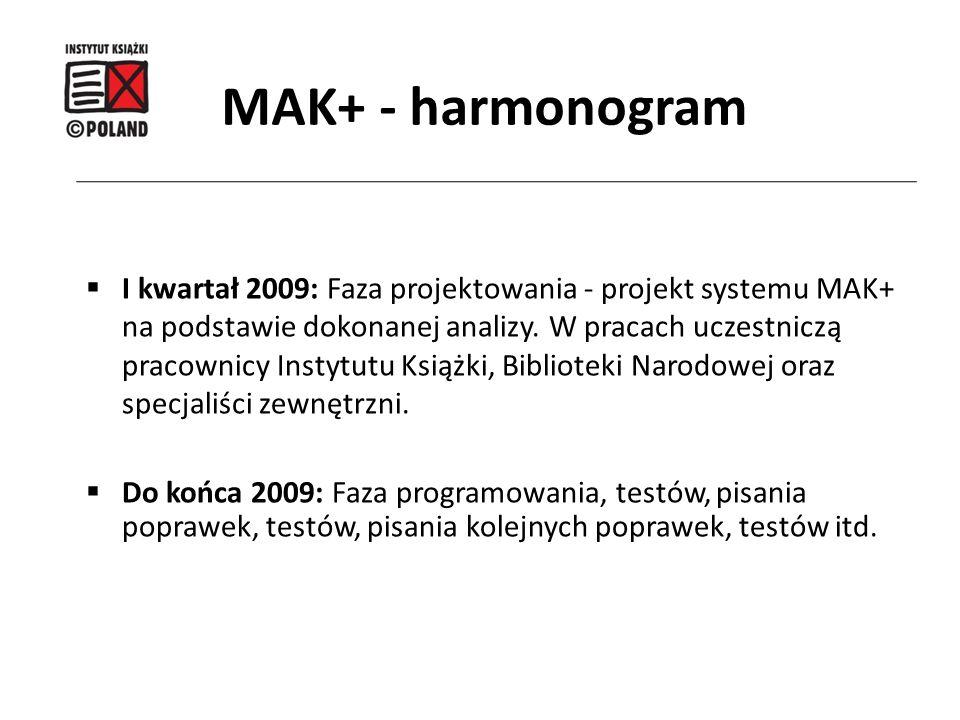 MAK+ - harmonogram