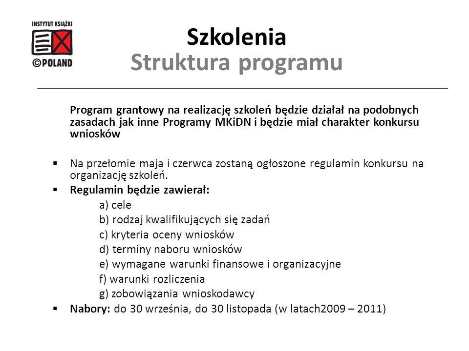 Szkolenia Struktura programu