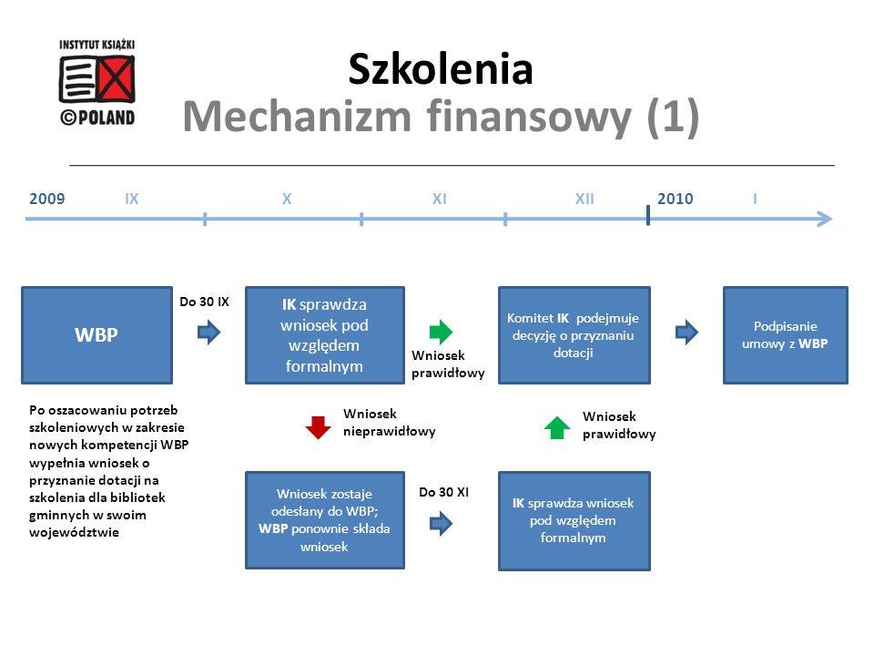 Mechanizm finansowy (1)