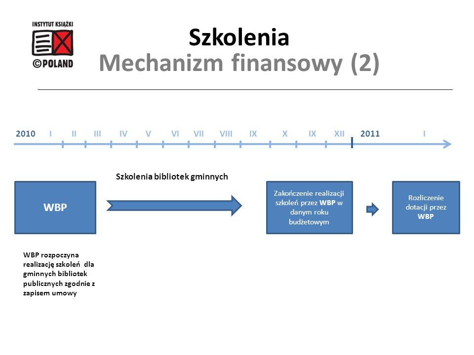 Mechanizm finansowy (2)