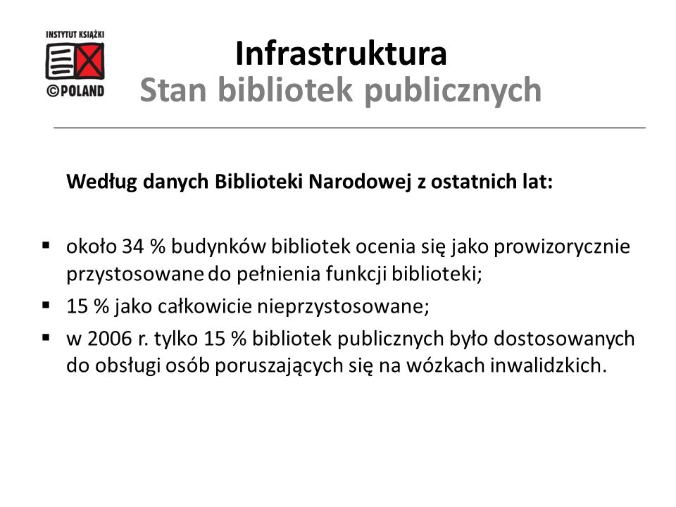 Stan bibliotek publicznych