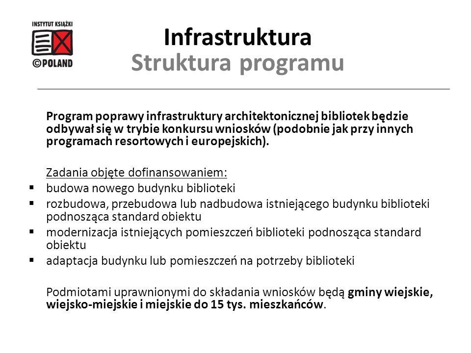 Infrastruktura Struktura programu