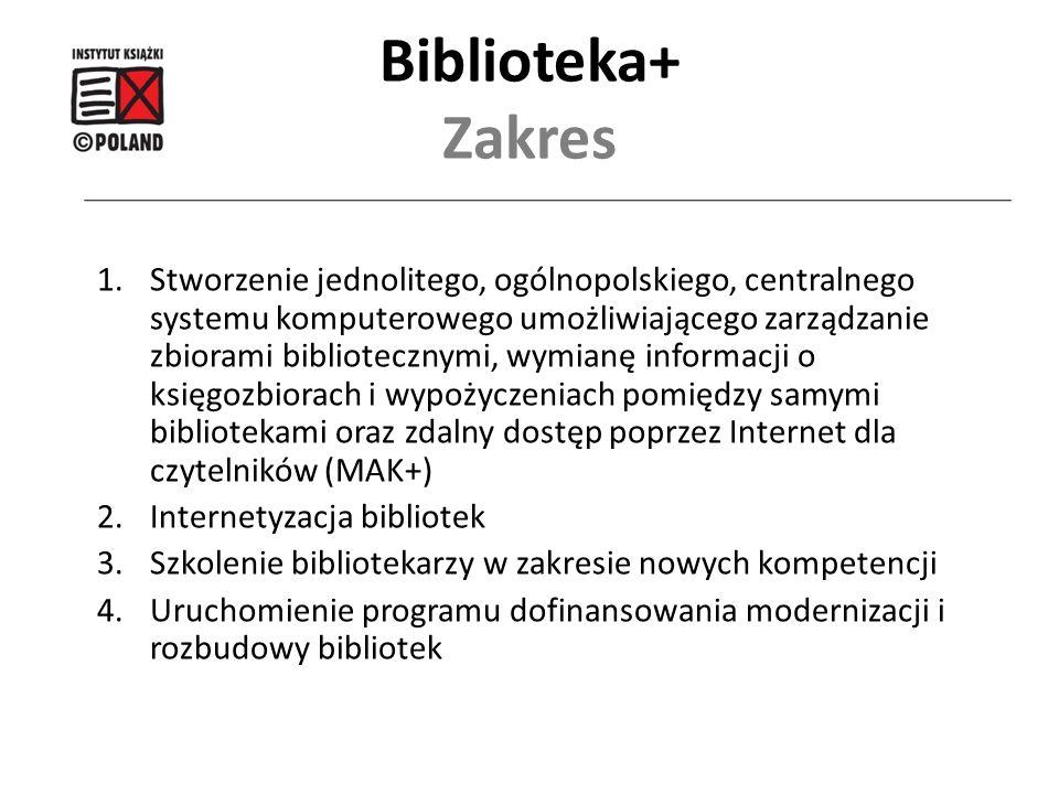Biblioteka+ Zakres