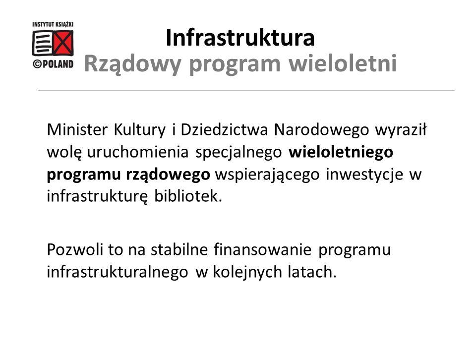Rządowy program wieloletni