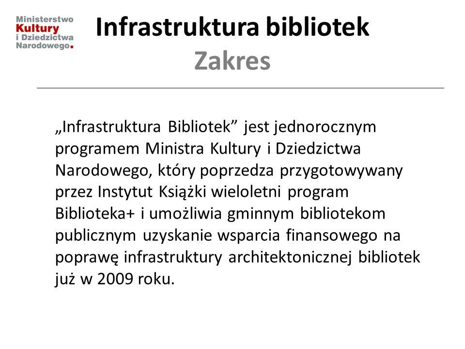 Infrastruktura bibliotek Zakres