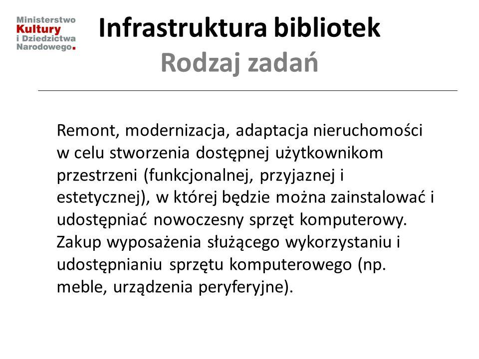 Infrastruktura bibliotek Rodzaj zadań