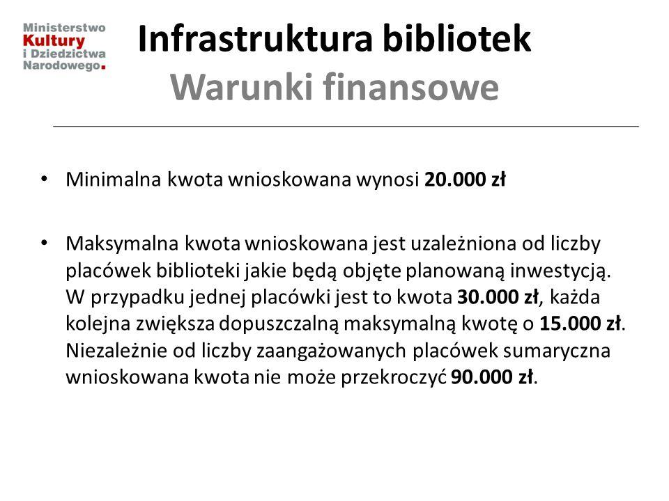 Infrastruktura bibliotek Warunki finansowe