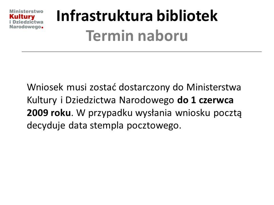 Infrastruktura bibliotek Termin naboru