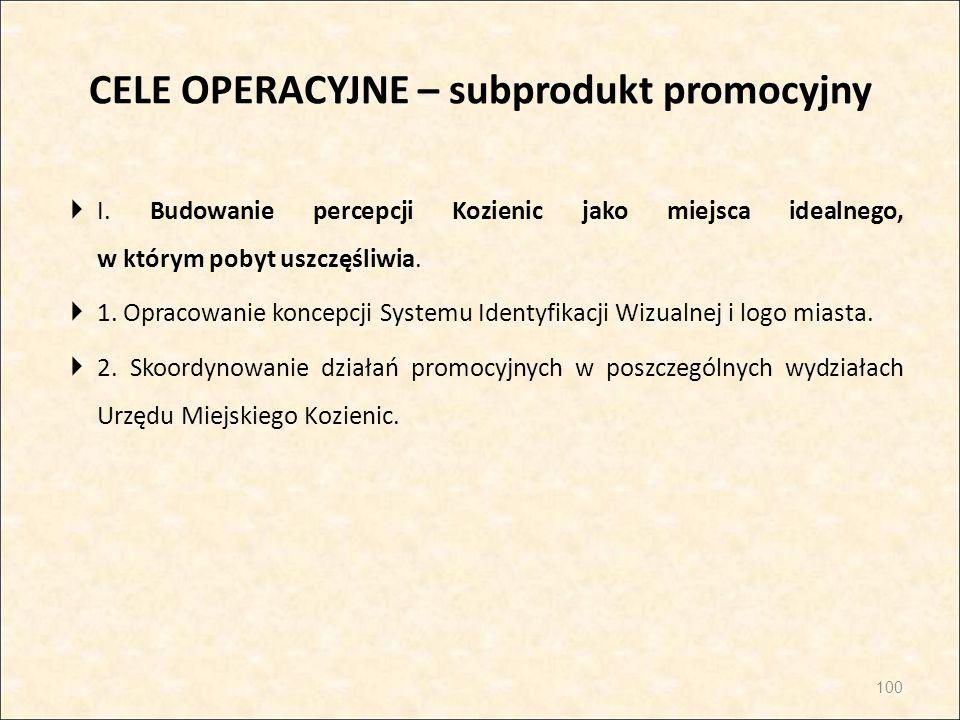 CELE OPERACYJNE – subprodukt promocyjny