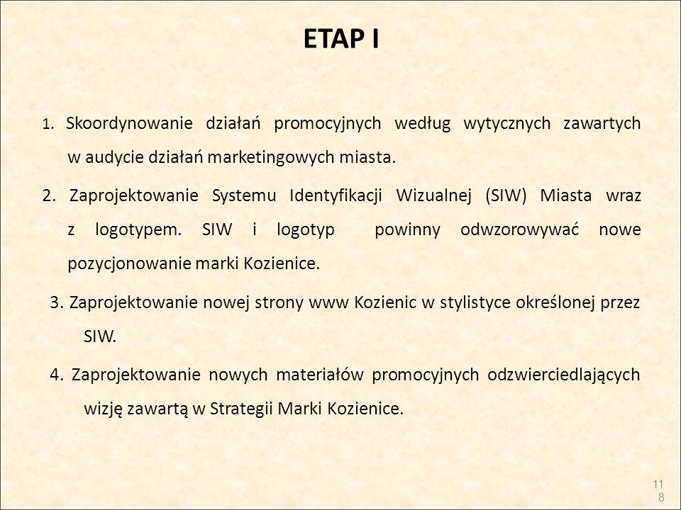 ETAP I 1. Skoordynowanie działań promocyjnych według wytycznych zawartych w audycie działań marketingowych miasta.