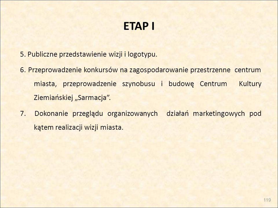 ETAP I 5. Publiczne przedstawienie wizji i logotypu.