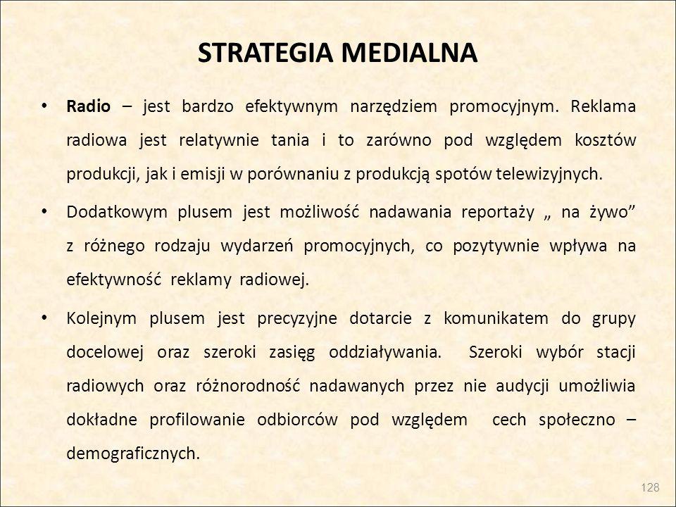 STRATEGIA MEDIALNA