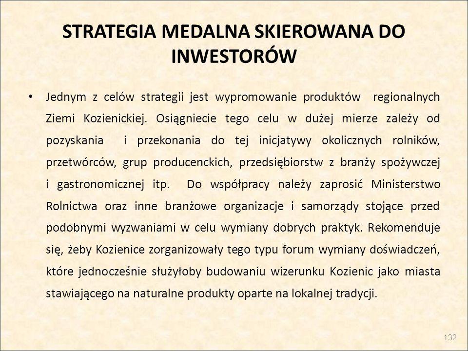 STRATEGIA MEDALNA SKIEROWANA DO INWESTORÓW