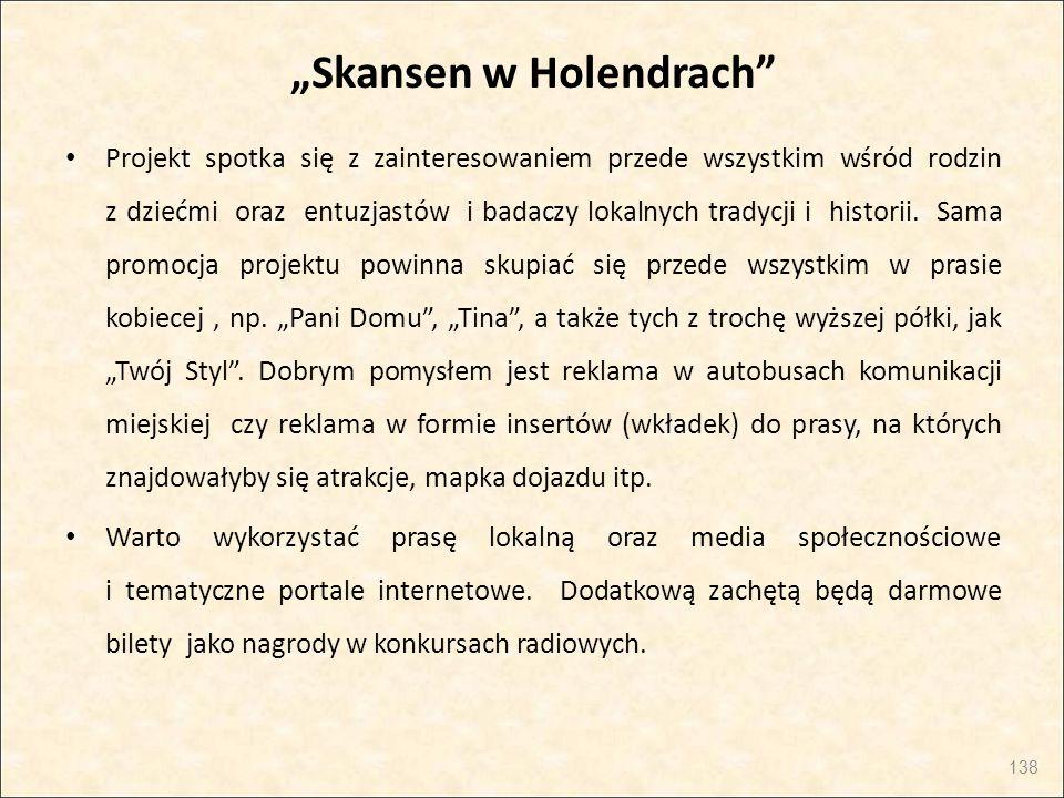 """Skansen w Holendrach"