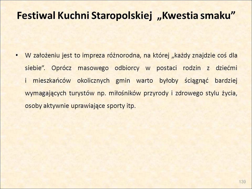 "Festiwal Kuchni Staropolskiej ""Kwestia smaku"
