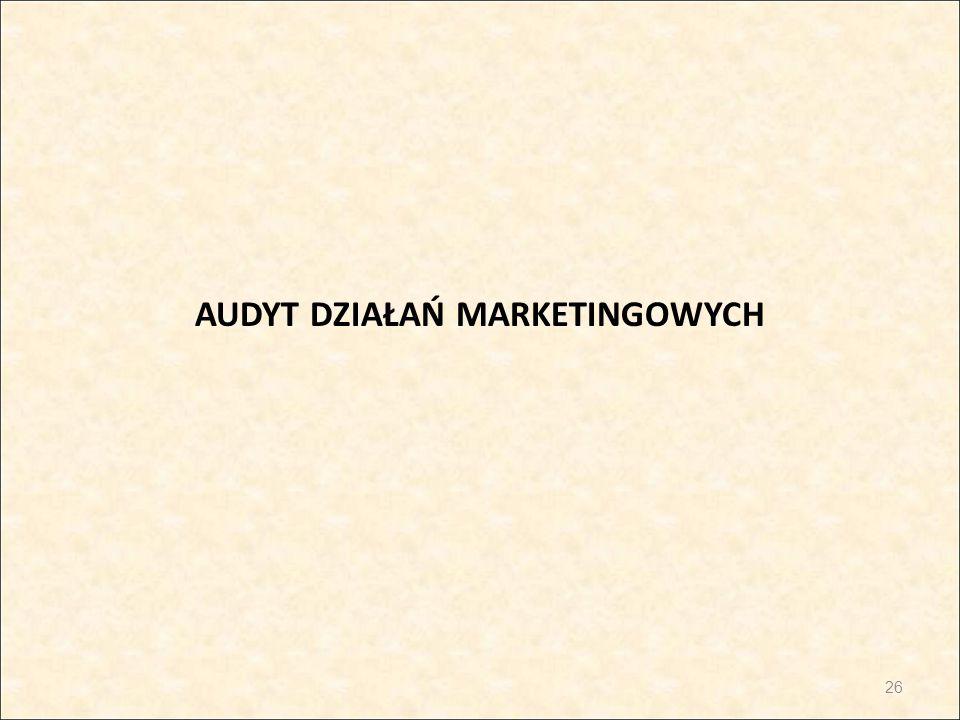 AUDYT DZIAŁAŃ MARKETINGOWYCH