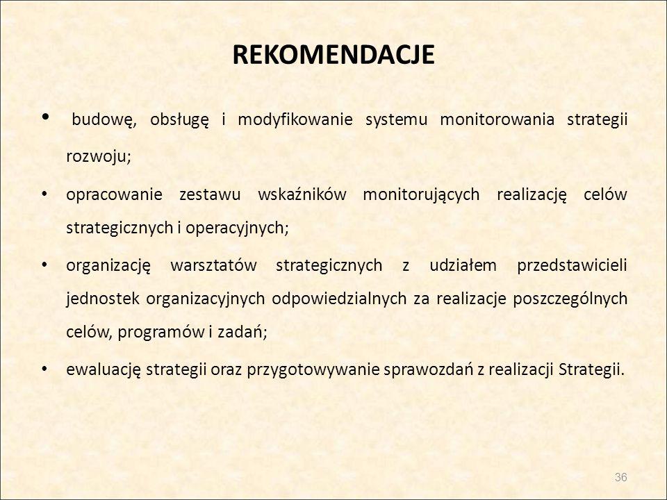 REKOMENDACJE budowę, obsługę i modyfikowanie systemu monitorowania strategii rozwoju;