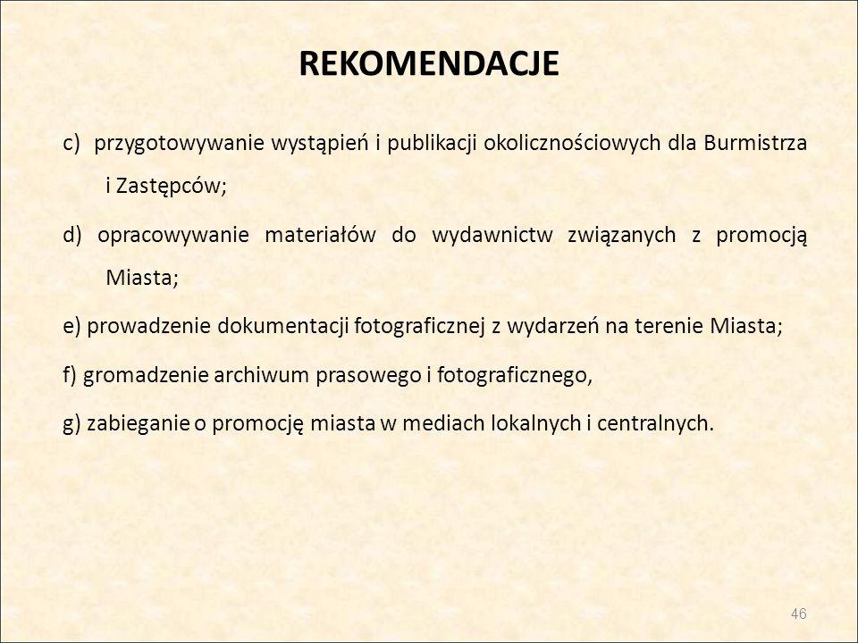 REKOMENDACJE c) przygotowywanie wystąpień i publikacji okolicznościowych dla Burmistrza i Zastępców;