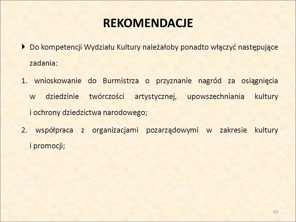 REKOMENDACJE Do kompetencji Wydziału Kultury należałoby ponadto włączyć następujące zadania: