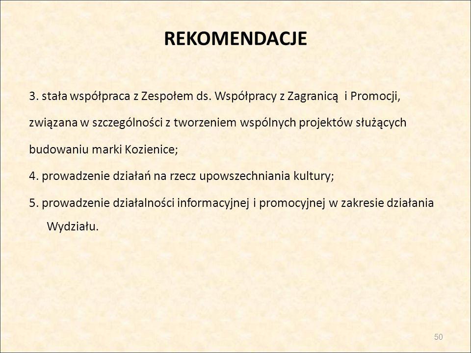 REKOMENDACJE 3. stała współpraca z Zespołem ds. Współpracy z Zagranicą i Promocji,