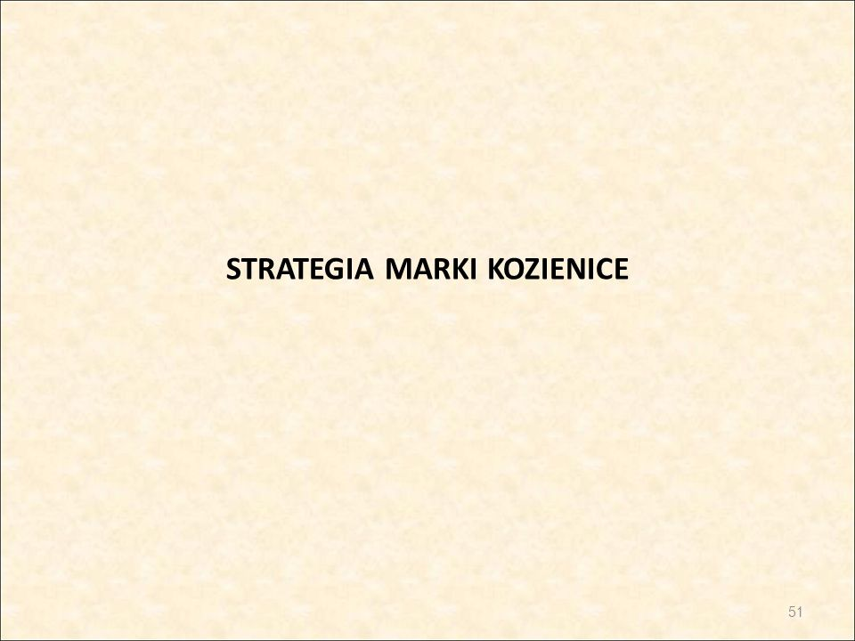 STRATEGIA MARKI KOZIENICE