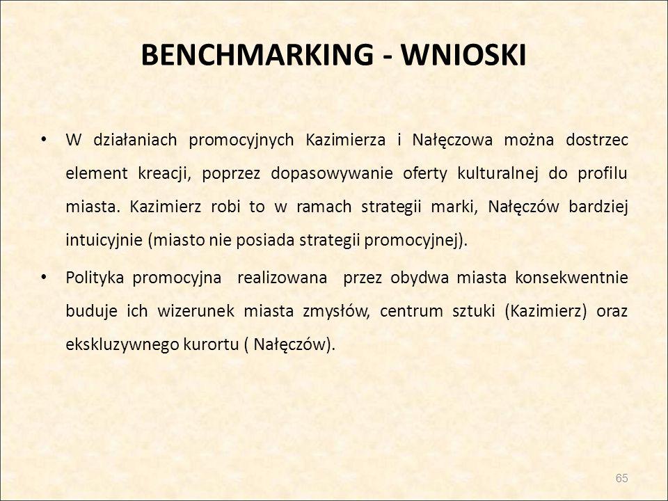 BENCHMARKING - WNIOSKI