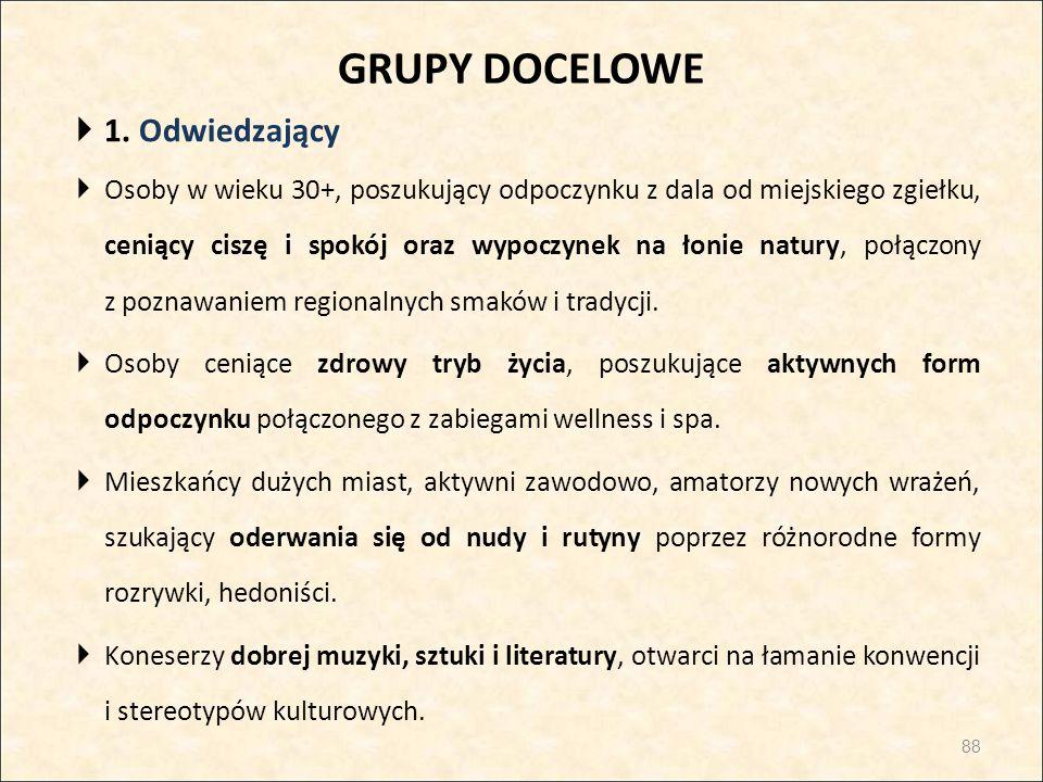GRUPY DOCELOWE 1. Odwiedzający