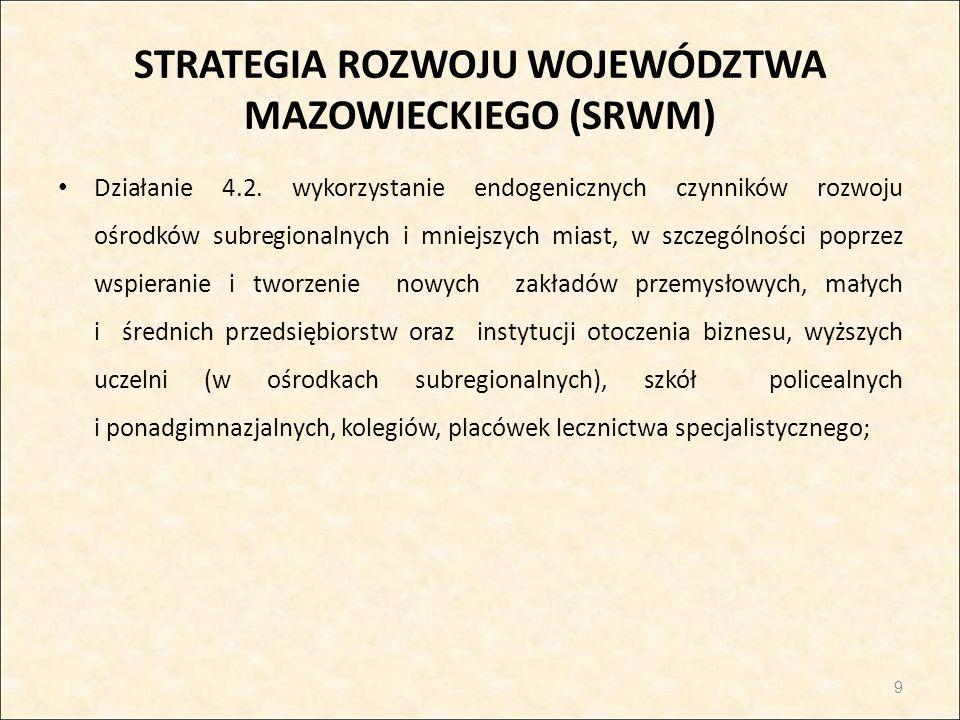 STRATEGIA ROZWOJU WOJEWÓDZTWA MAZOWIECKIEGO (SRWM)