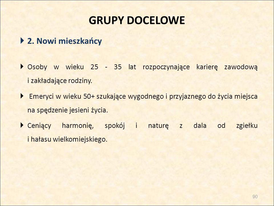 GRUPY DOCELOWE 2. Nowi mieszkańcy