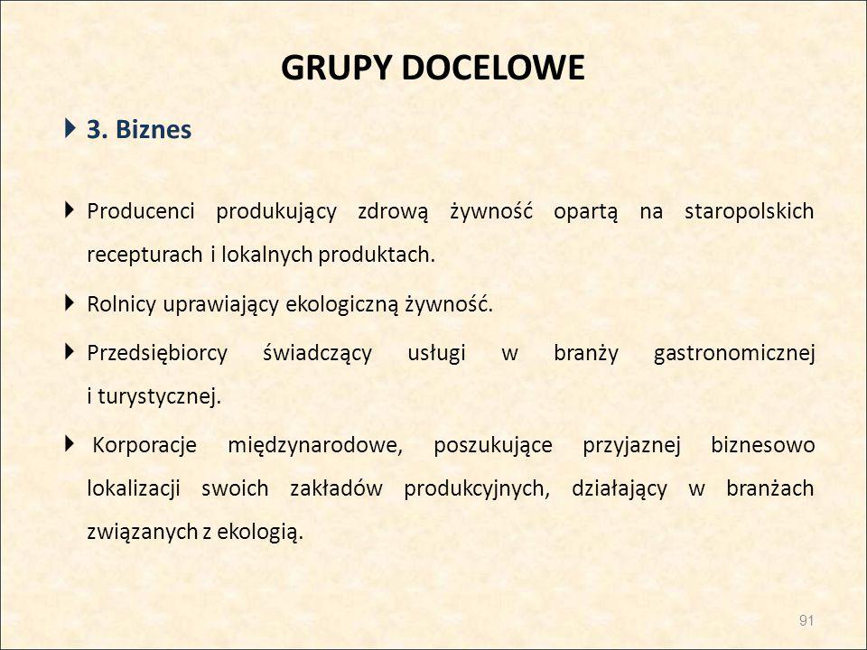 GRUPY DOCELOWE 3. Biznes. Producenci produkujący zdrową żywność opartą na staropolskich recepturach i lokalnych produktach.