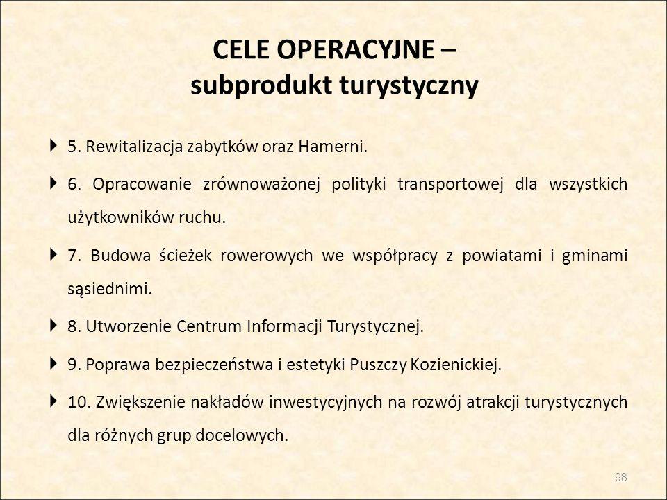 CELE OPERACYJNE – subprodukt turystyczny
