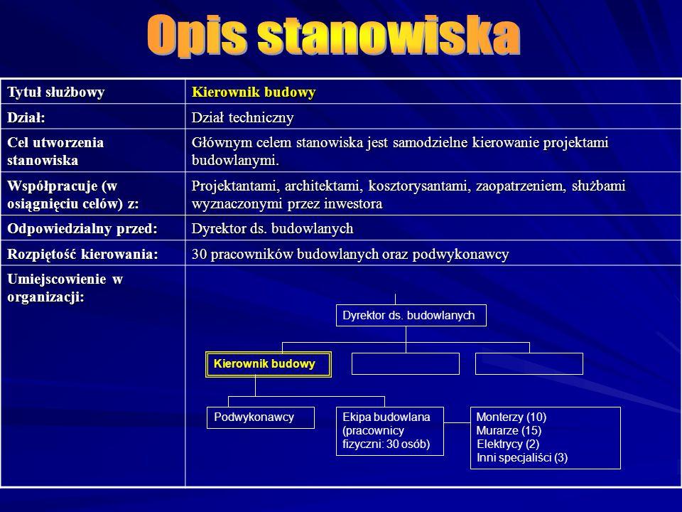 Opis stanowiska Tytuł służbowy Kierownik budowy Dział: