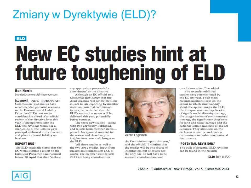 Zmiany w Dyrektywie (ELD)