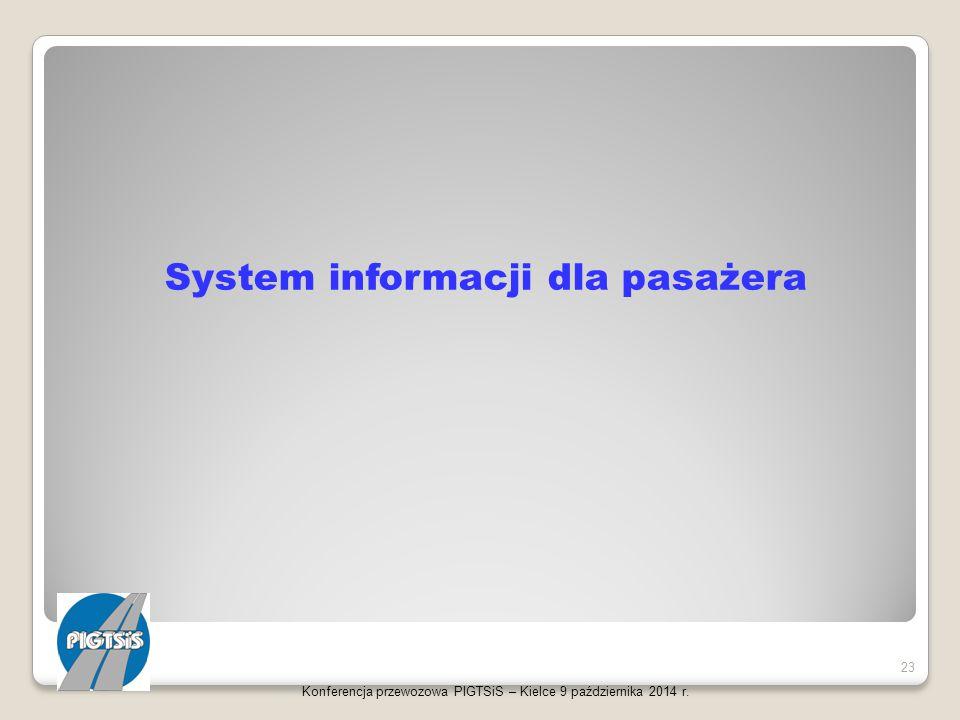 System informacji dla pasażera