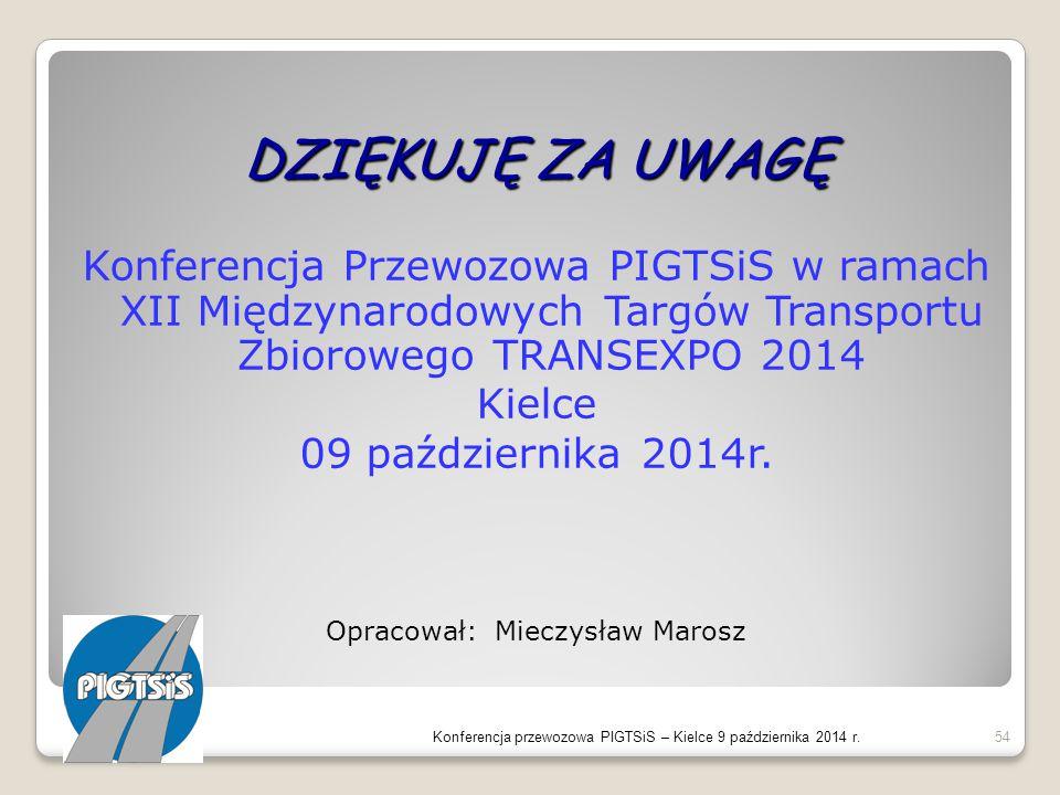 Opracował: Mieczysław Marosz