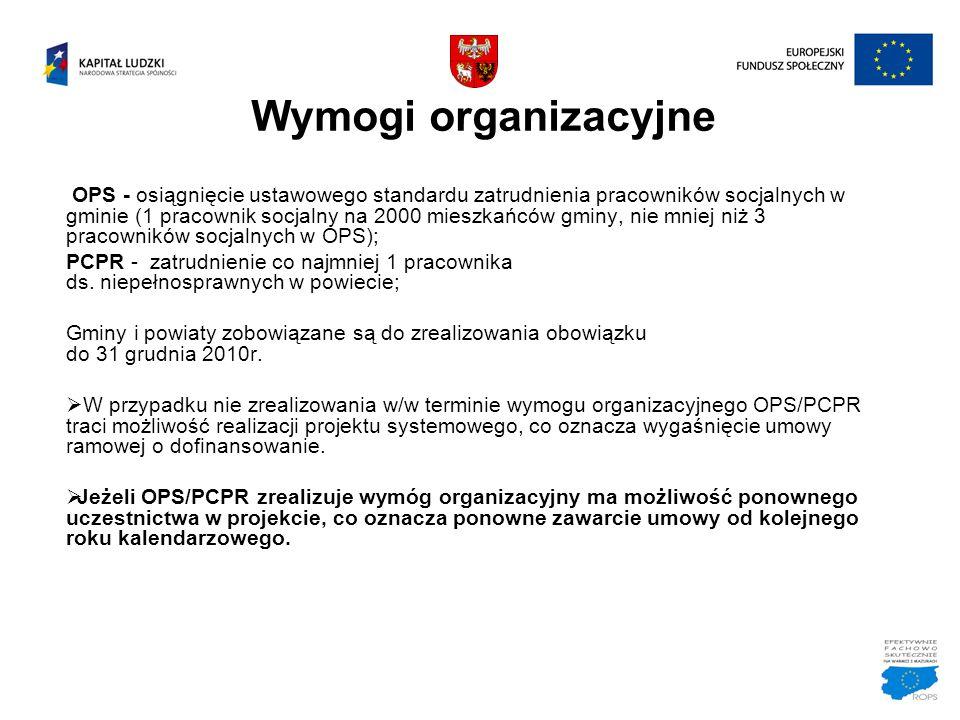 Wymogi organizacyjne