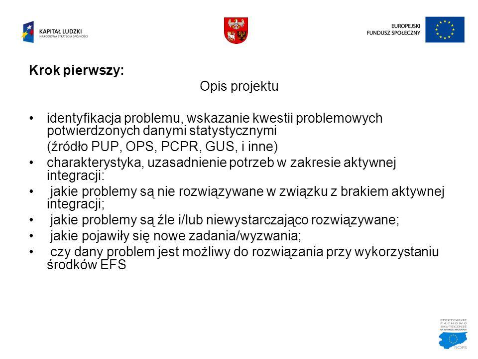 Krok pierwszy: Opis projektu. identyfikacja problemu, wskazanie kwestii problemowych potwierdzonych danymi statystycznymi.